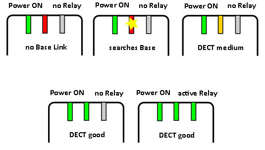 da1280 dect cordless plug